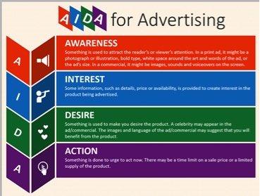 Adia Model Advertising
