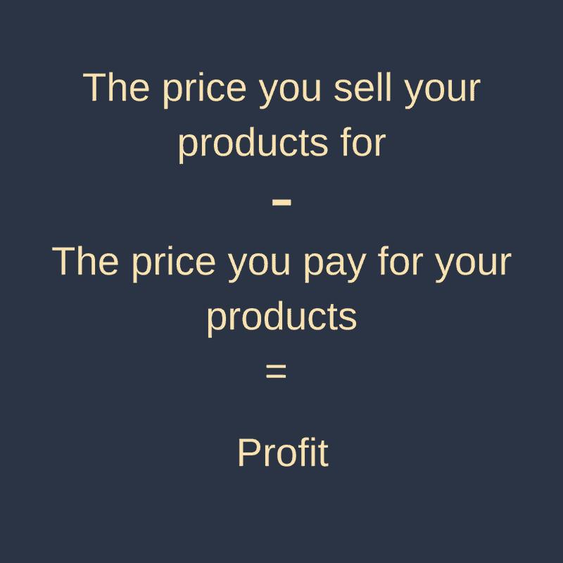 Profit Formula