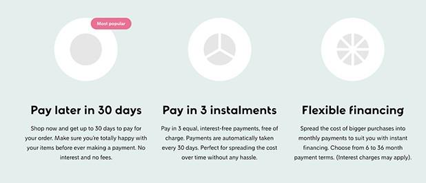 Klarna Payment Methods