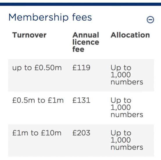european article numbering membership prices