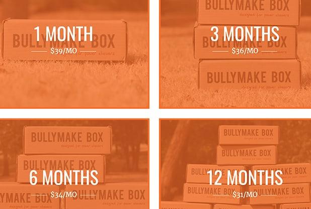 Pet Subscription Box Examples