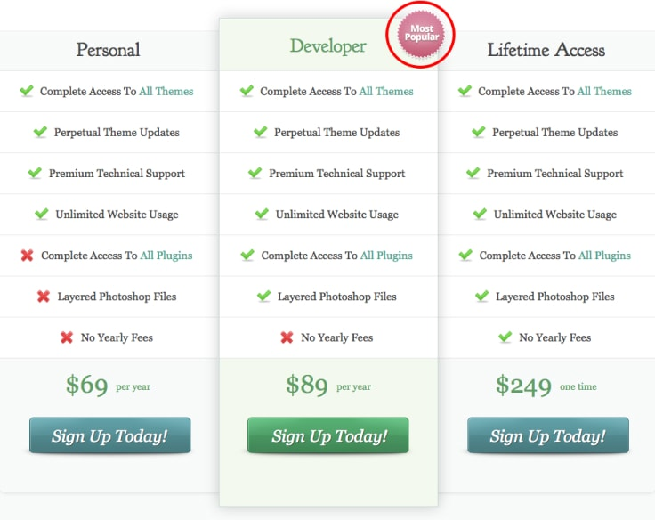 Elegant Themes Pricing And Features Page