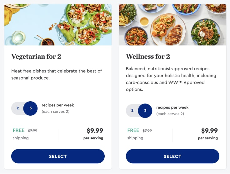 Pricing Experiment