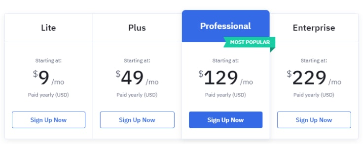 Tiered Pricing